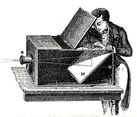 la popularización de la fotografía invención Invención de la cámara fotográfica  esta aportación fue fundamental para el desarrollo de la fotografía, ya que marcó el principio de lo que hoy conocemos .