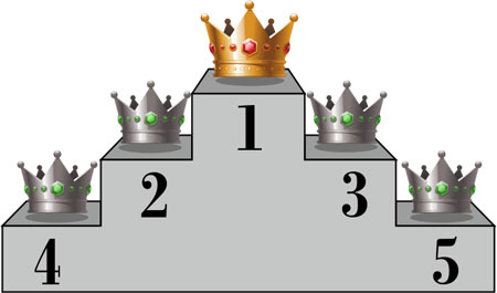podio-top5-reyes