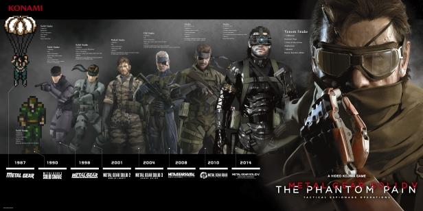 SNAKE Metal Gear